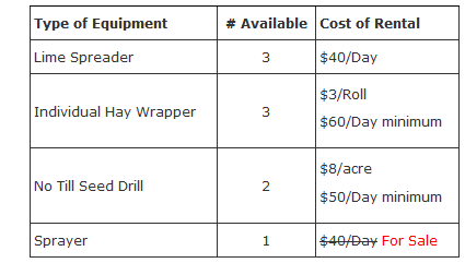 Shared Use Equipment Prices